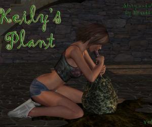 Keilys Plant